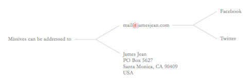 Screenshot of James Jean's contact page